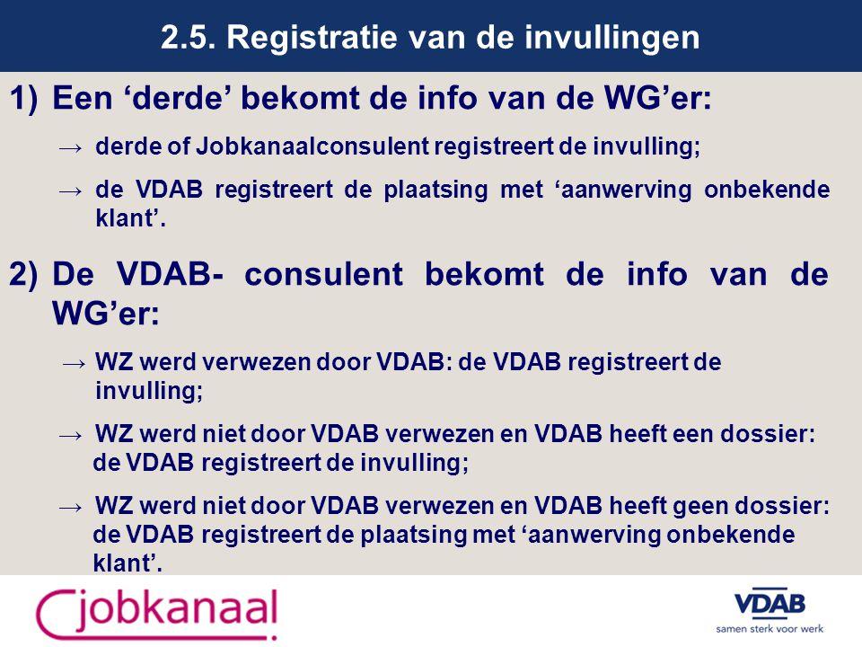 2.5. Registratie van de invullingen 1)Een 'derde' bekomt de info van de WG'er: → derde of Jobkanaalconsulent registreert de invulling; → de VDAB regis