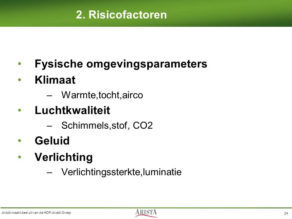 AristA maakt deel uit van de HDP-AristA Groep 24 2. Risicofactoren Fysische omgevingsparameters Klimaat –Warmte,tocht,airco Luchtkwaliteit –Schimmels,