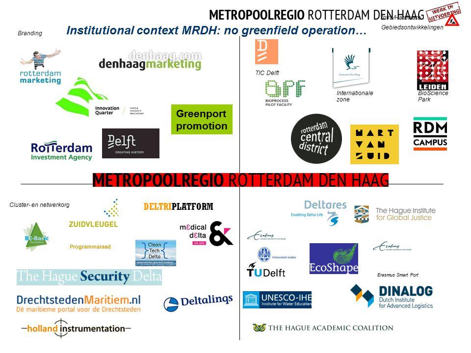 Cluster- en netwerkorganisaties Branding Infra/Hardware Gebiedsontwikkelingen Instituten en hun boards BioScience Park Programmaraad ROM TIC Delft Int
