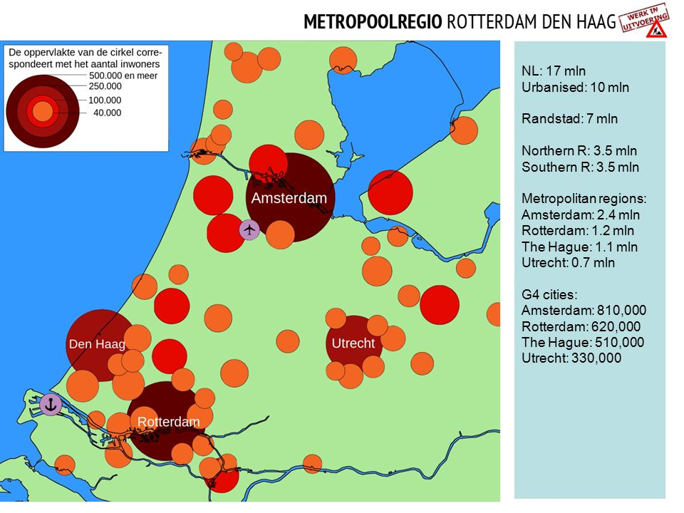 NL: 17 mln Urbanised: 10 mln Randstad: 7 mln Northern R: 3.5 mln Southern R: 3.5 mln Metropolitan regions: Amsterdam: 2.4 mln Rotterdam: 1.2 mln The H