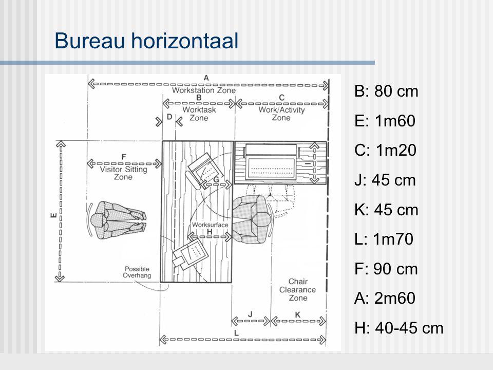 Bureau horizontaal B: 80 cm E: 1m60 C: 1m20 J: 45 cm K: 45 cm L: 1m70 F: 90 cm A: 2m60 H: 40-45 cm