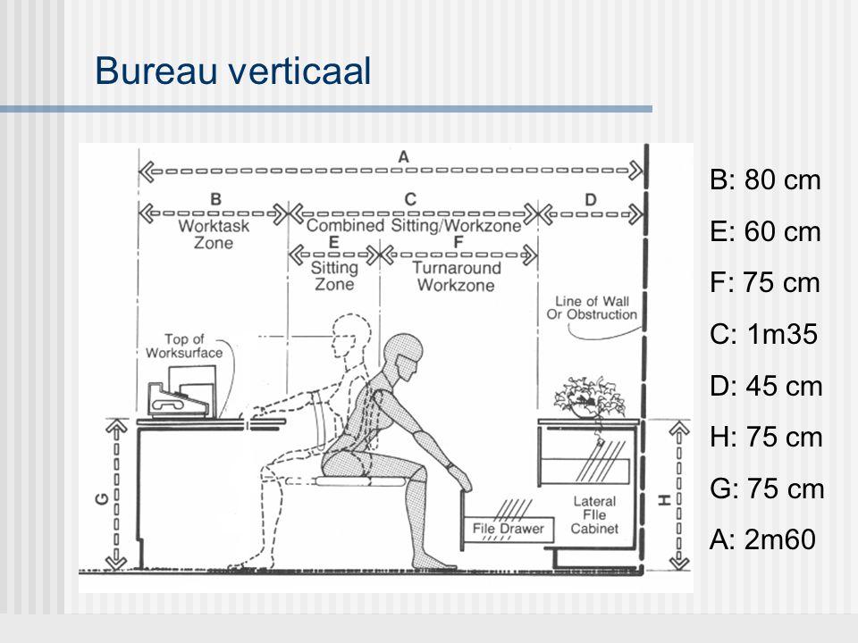 Bureau verticaal B: 80 cm E: 60 cm F: 75 cm C: 1m35 D: 45 cm H: 75 cm G: 75 cm A: 2m60