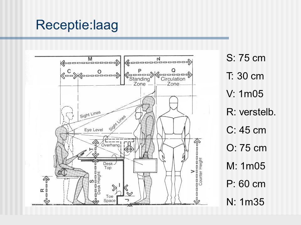Receptie:laag S: 75 cm T: 30 cm V: 1m05 R: verstelb. C: 45 cm O: 75 cm M: 1m05 P: 60 cm N: 1m35