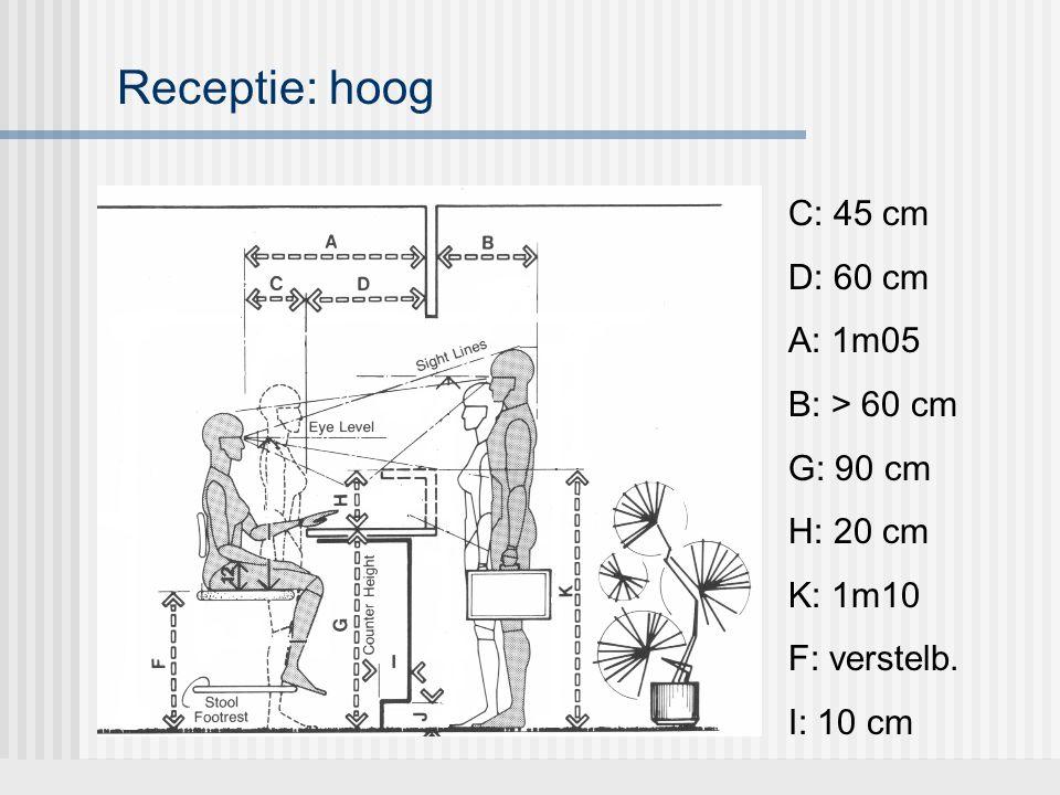 Receptie: hoog C: 45 cm D: 60 cm A: 1m05 B: > 60 cm G: 90 cm H: 20 cm K: 1m10 F: verstelb. I: 10 cm