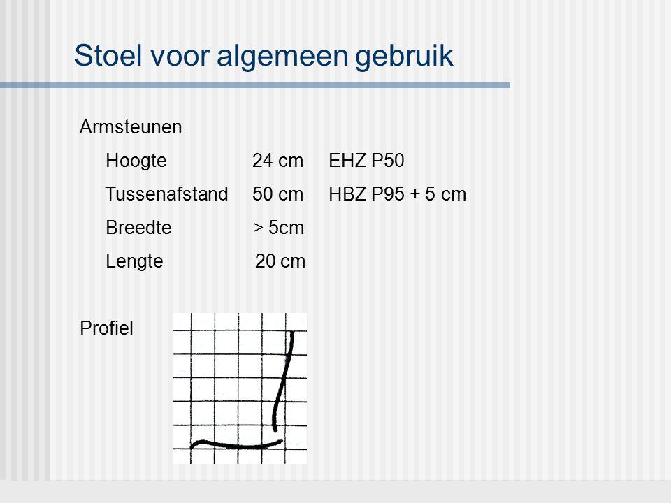 Stoel voor algemeen gebruik Armsteunen Hoogte 24 cm EHZ P50 Tussenafstand 50 cm HBZ P95 + 5 cm Breedte > 5cm Lengte 20 cm Profiel