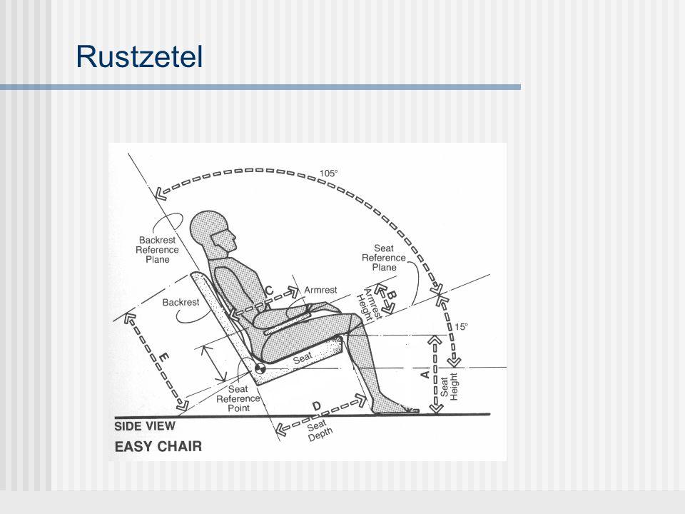 Rustzetel