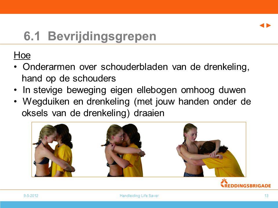 Handleiding Life Saver13 6.1 Bevrijdingsgrepen Hoe Onderarmen over schouderbladen van de drenkeling, hand op de schouders In stevige beweging eigen el