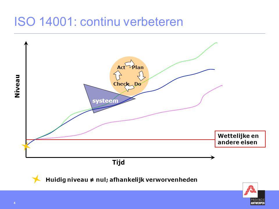 4 ISO 14001: continu verbeteren Huidig niveau ≠ nul; afhankelijk verworvenheden Tijd Niveau Wettelijke en andere eisen systeem