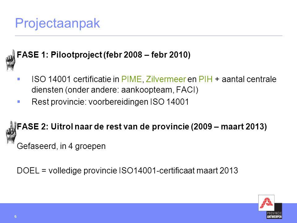 5555 Projectaanpak FASE 1: Pilootproject (febr 2008 – febr 2010)  ISO 14001 certificatie in PIME, Zilvermeer en PIH + aantal centrale diensten (onder andere: aankoopteam, FACI)  Rest provincie: voorbereidingen ISO 14001 FASE 2: Uitrol naar de rest van de provincie (2009 – maart 2013) Gefaseerd, in 4 groepen DOEL = volledige provincie ISO14001-certificaat maart 2013