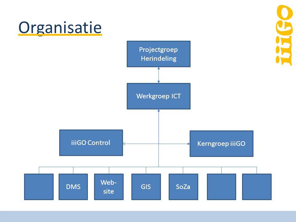 Organisatie Projectgroep Herindeling Werkgroep ICT iiiGO Control Kerngroep iiiGO DMS Web- site GISSoZa