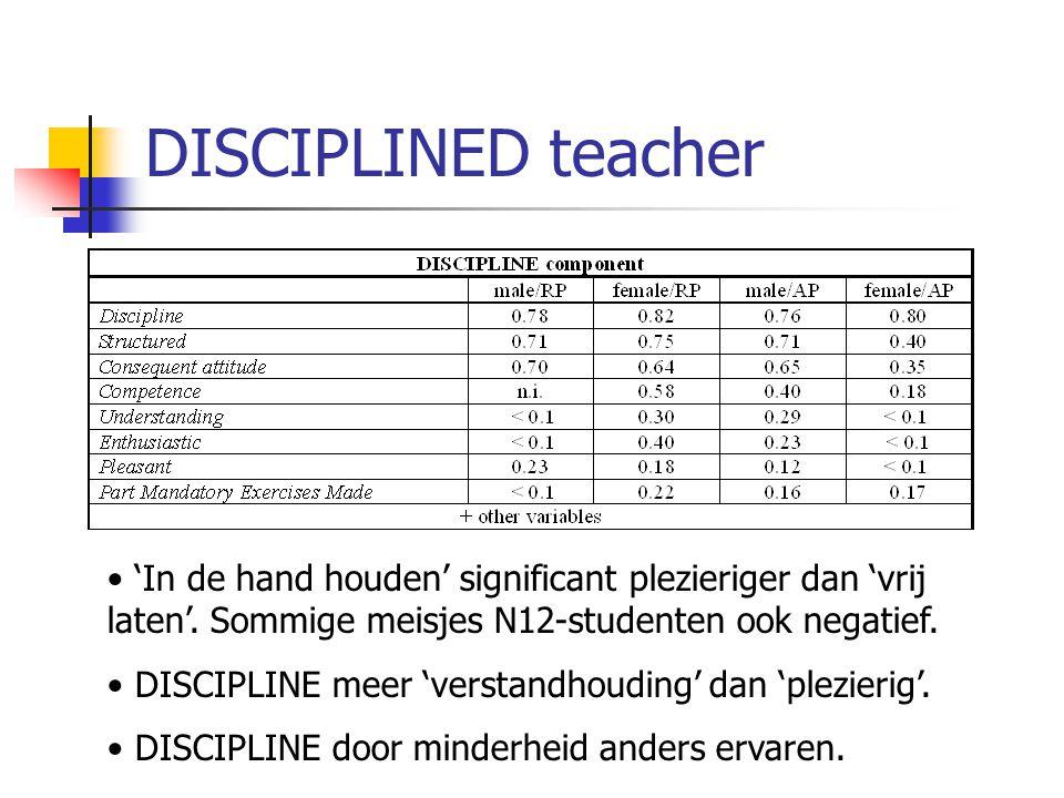 DISCIPLINED teacher 'In de hand houden' significant plezieriger dan 'vrij laten'. Sommige meisjes N12-studenten ook negatief. DISCIPLINE meer 'verstan