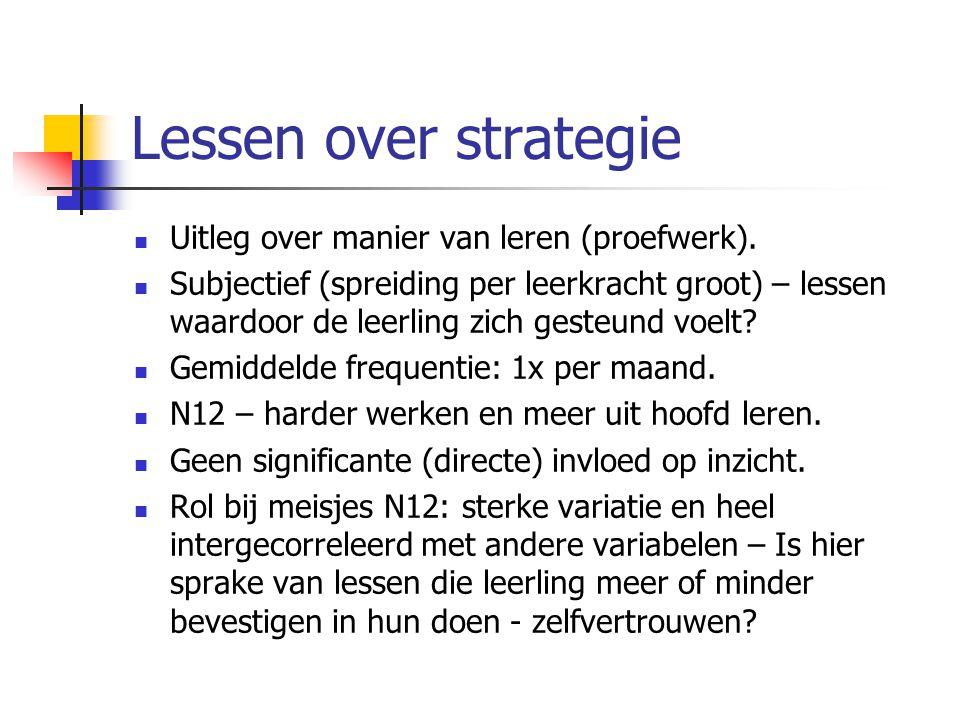 Lessen over strategie Uitleg over manier van leren (proefwerk). Subjectief (spreiding per leerkracht groot) – lessen waardoor de leerling zich gesteun
