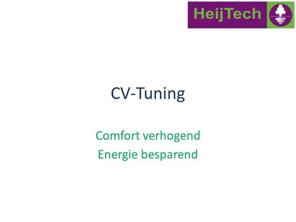 CV-Tuning Comfort verhogend Energie besparend