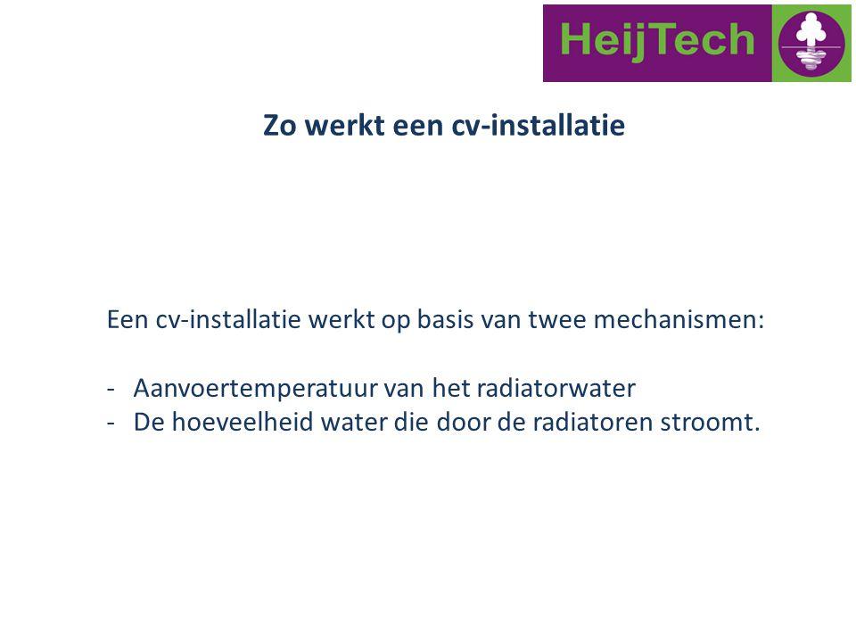 Een cv-installatie werkt op basis van twee mechanismen: -Aanvoertemperatuur van het radiatorwater -De hoeveelheid water die door de radiatoren stroomt