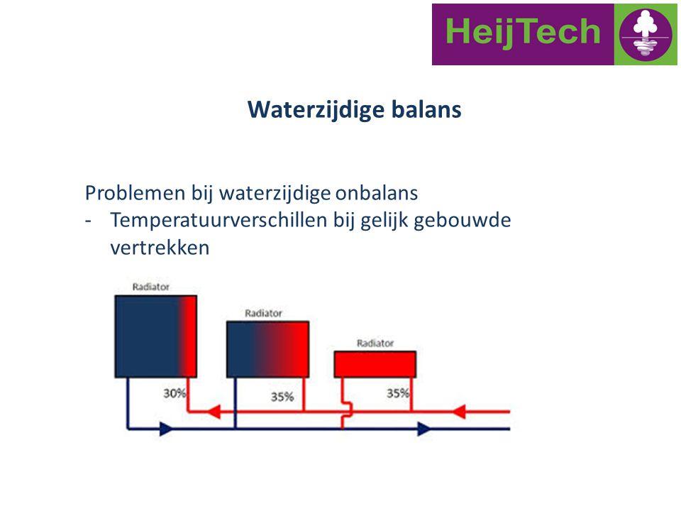 Problemen bij waterzijdige onbalans -Temperatuurverschillen bij gelijk gebouwde vertrekken Waterzijdige balans
