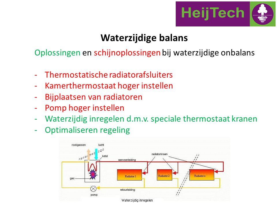 Oplossingen en schijnoplossingen bij waterzijdige onbalans -Thermostatische radiatorafsluiters -Kamerthermostaat hoger instellen -Bijplaatsen van radi