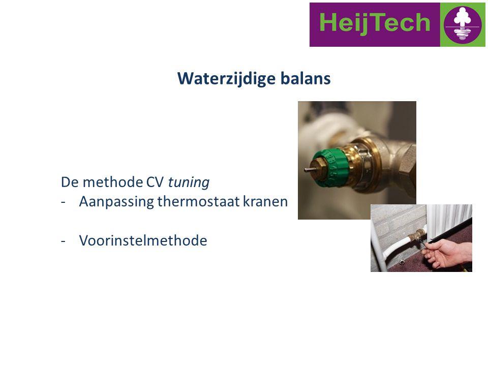 De methode CV tuning -Aanpassing thermostaat kranen -Voorinstelmethode Waterzijdige balans