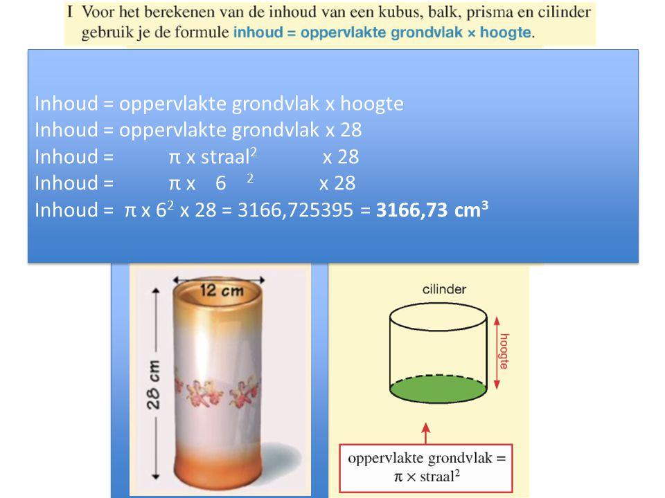 Inhoud = oppervlakte grondvlak x hoogte Inhoud = oppervlakte grondvlak x 28 Inhoud = π x straal 2 x 28 Inhoud = π x 6 2 x 28 Inhoud = π x 6 2 x 28 = 3166,725395 = 3166,73 cm 3 Inhoud = oppervlakte grondvlak x hoogte Inhoud = oppervlakte grondvlak x 28 Inhoud = π x straal 2 x 28 Inhoud = π x 6 2 x 28 Inhoud = π x 6 2 x 28 = 3166,725395 = 3166,73 cm 3