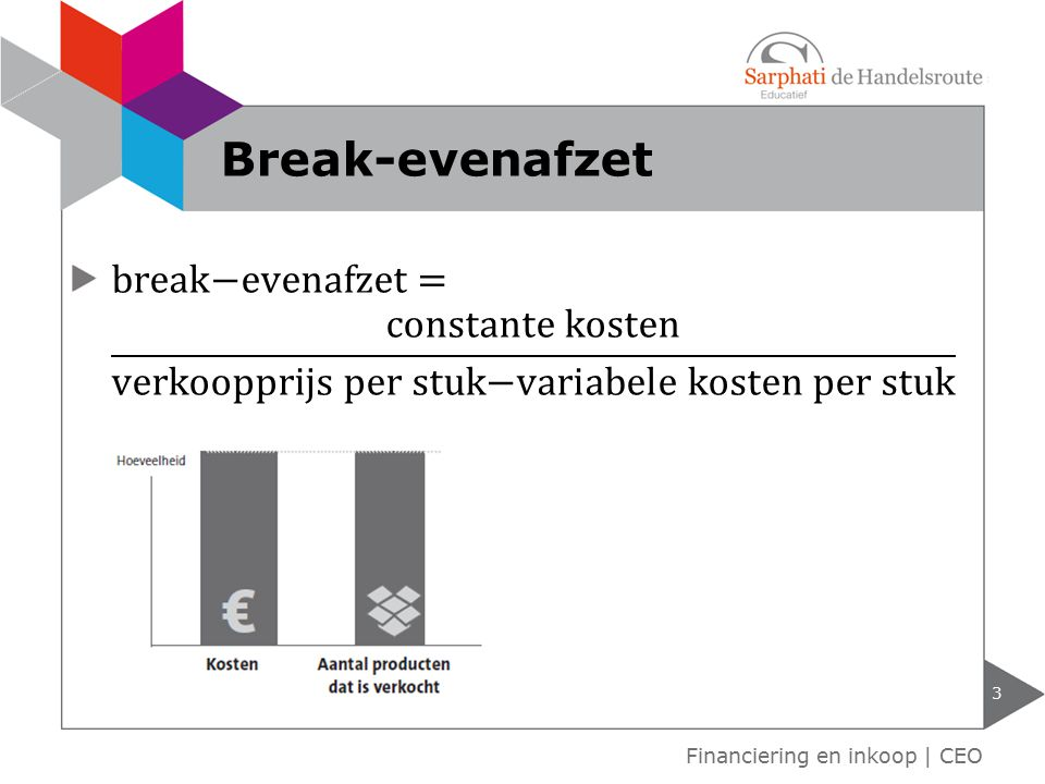 Financiering en inkoop | CEO Break-evenafzet 3