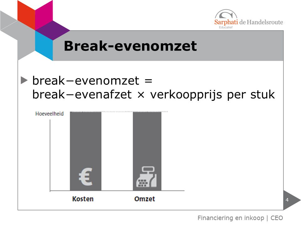 Financiering en inkoop | CEO Break-evenomzet constante exploitatiekosten 5