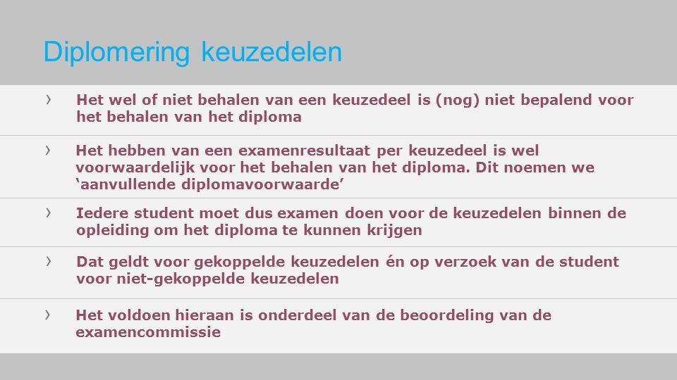 › Het wel of niet behalen van een keuzedeel is (nog) niet bepalend voor het behalen van het diploma › Het hebben van een examenresultaat per keuzedeel is wel voorwaardelijk voor het behalen van het diploma.