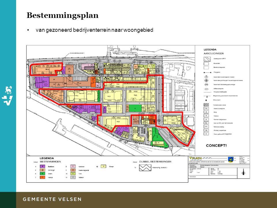 Beeldkwaliteitplan Oorspronkelijke bebouwing als inspiratie Bestaande kwaliteiten vertaald Betrokkenheid bewoners