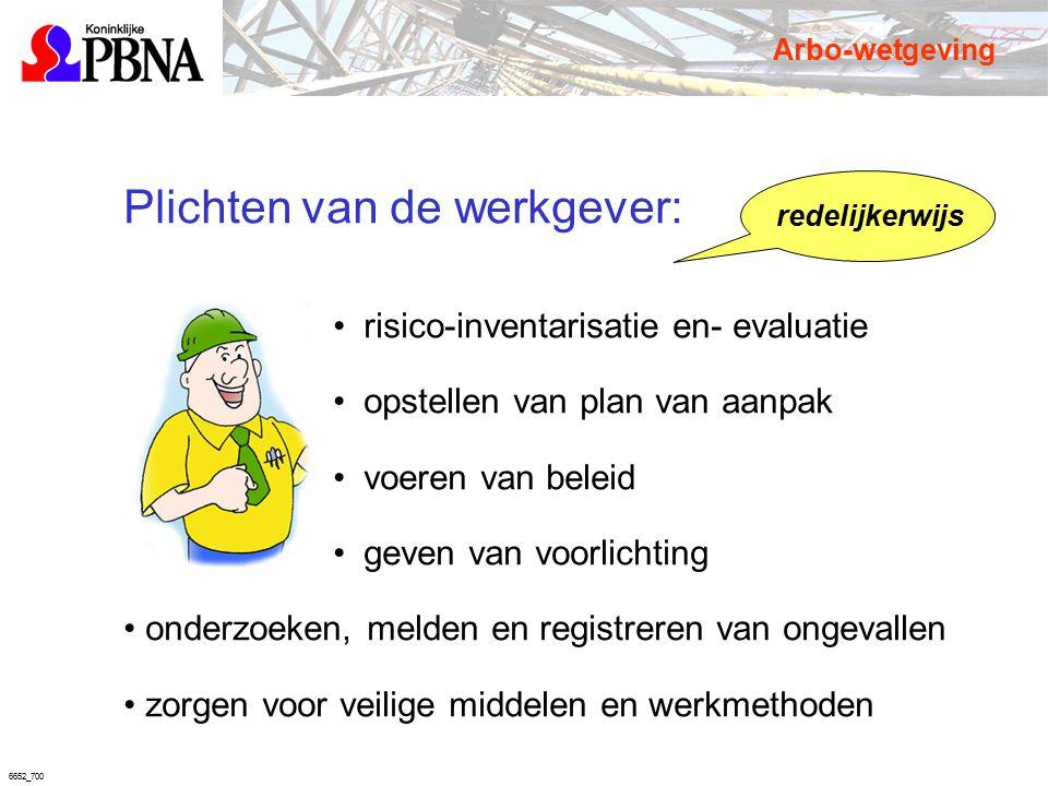6652_700 redelijkerwijs Plichten van de werkgever: risico-inventarisatie en- evaluatie opstellen van plan van aanpak voeren van beleid geven van voorl