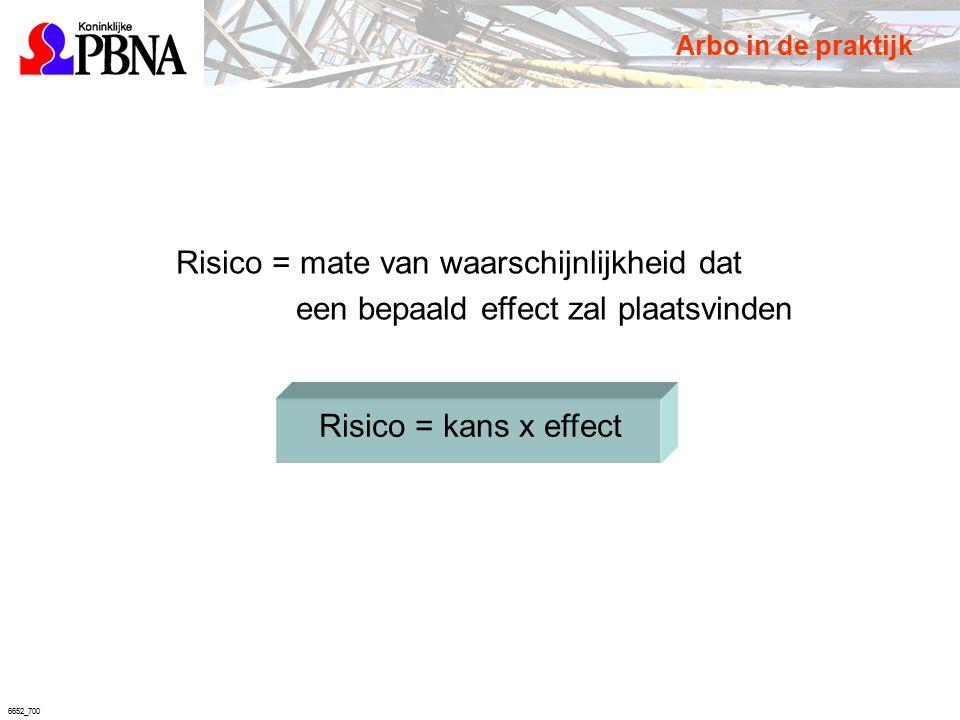6652_700 Risico = mate van waarschijnlijkheid dat een bepaald effect zal plaatsvinden Risico = kans x effect Arbo in de praktijk