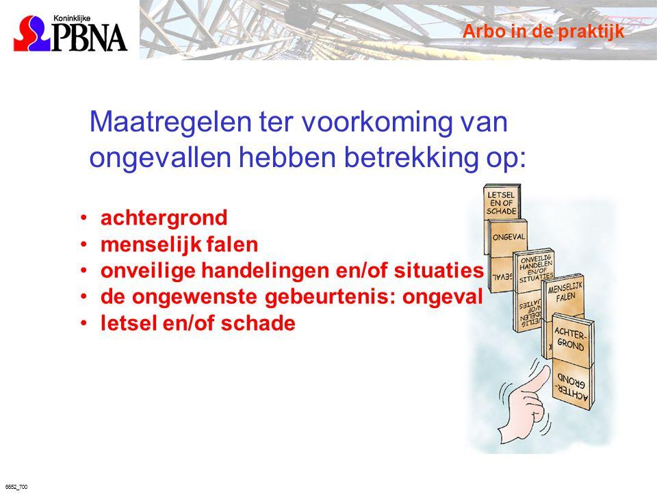 6652_700 Maatregelen ter voorkoming van ongevallen hebben betrekking op: Arbo in de praktijk achtergrond menselijk falen onveilige handelingen en/of s