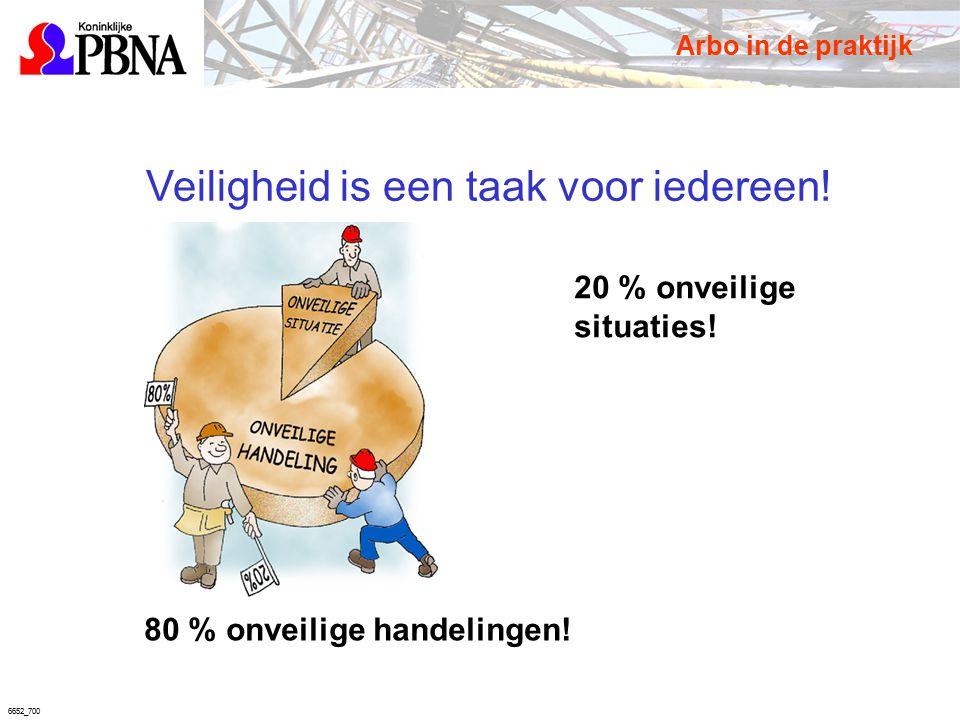 6652_700 Veiligheid is een taak voor iedereen! 80 % onveilige handelingen! 20 % onveilige situaties! Arbo in de praktijk