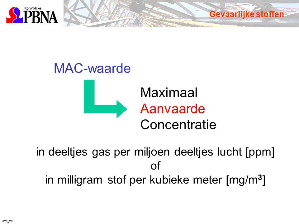 6652_700 MAC-waarde Maximaal Aanvaarde Concentratie in deeltjes gas per miljoen deeltjes lucht [ppm] of in milligram stof per kubieke meter [mg/m 3 ]