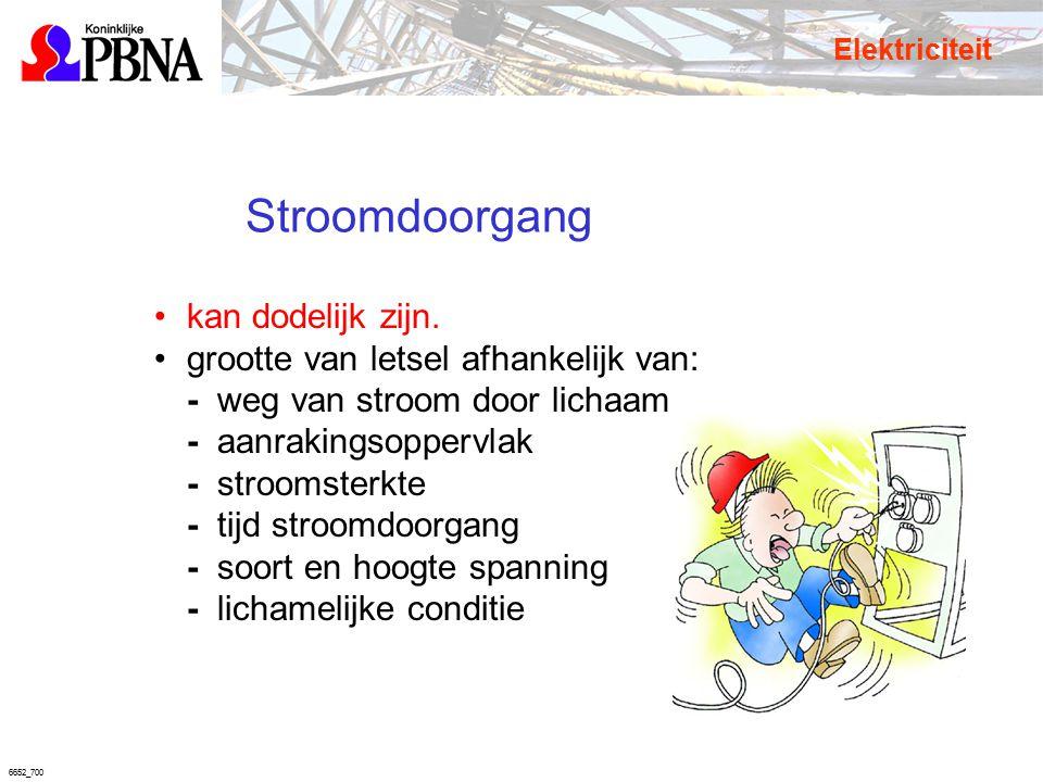 6652_700 Stroomdoorgang kan dodelijk zijn. grootte van letsel afhankelijk van: - weg van stroom door lichaam - aanrakingsoppervlak - stroomsterkte - t