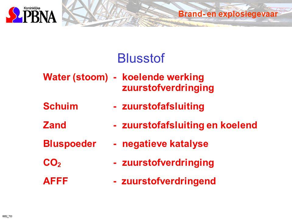 6652_700 Blusstof Water (stoom)-koelende werking zuurstofverdringing Schuim-zuurstofafsluiting Zand-zuurstofafsluiting en koelend Bluspoeder-negatieve
