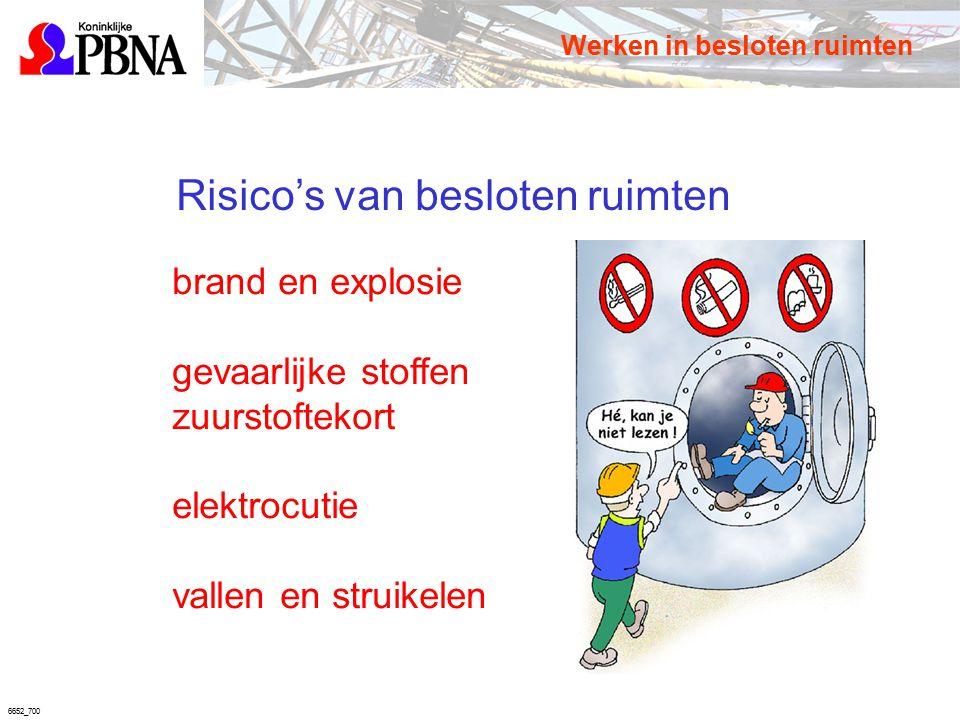 6652_700 Risico's van besloten ruimten brand en explosie gevaarlijke stoffen zuurstoftekort elektrocutie vallen en struikelen Werken in besloten ruimt