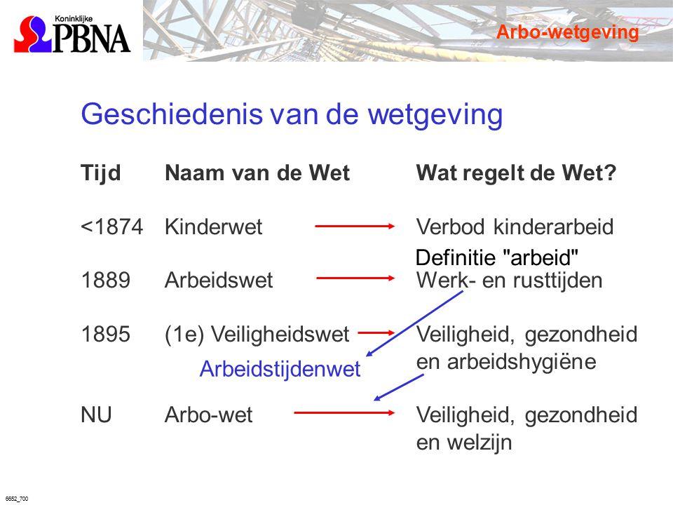 6652_700 Geschiedenis van de wetgeving TijdNaam van de WetWat regelt de Wet? <1874KinderwetVerbod kinderarbeid 1889ArbeidswetWerk- en rusttijden 1895(