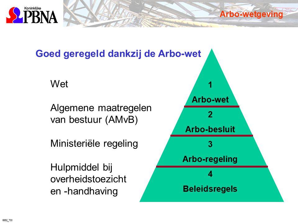 6652_700 Goed geregeld dankzij de Arbo-wet Wet Algemene maatregelen van bestuur (AMvB) Ministeriële regeling Hulpmiddel bij overheidstoezicht en -hand