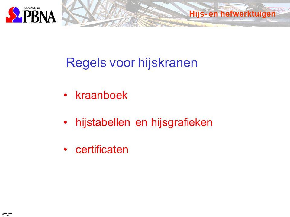 6652_700 Regels voor hijskranen kraanboek hijstabellen en hijsgrafieken certificaten Hijs- en hefwerktuigen