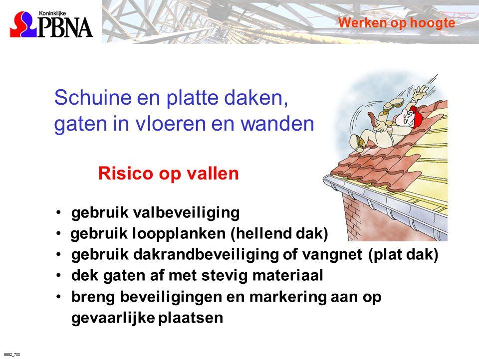 6652_700 Schuine en platte daken, gaten in vloeren en wanden Risico op vallen gebruik valbeveiliging gebruik loopplanken (hellend dak) gebruik dakrand