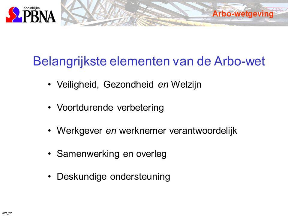 6652_700 Belangrijkste elementen van de Arbo-wet Veiligheid, Gezondheid en Welzijn Voortdurende verbetering Werkgever en werknemer verantwoordelijk Sa