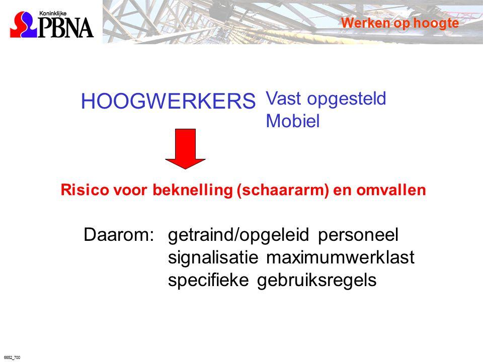 6652_700 HOOGWERKERS Vast opgesteld Mobiel Risico voor beknelling (schaararm) en omvallen Daarom:getraind/opgeleid personeel signalisatie maximumwerkl
