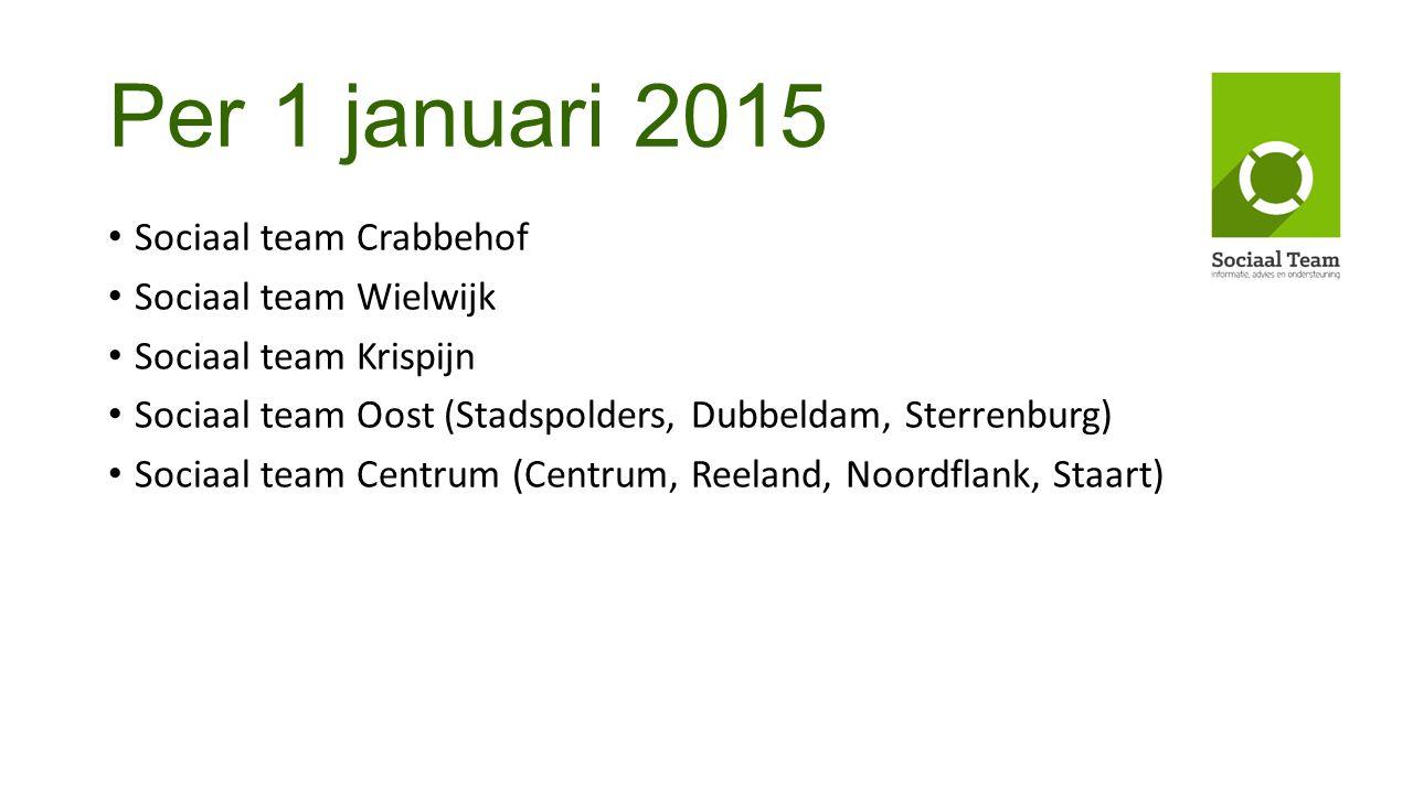 Per 1 januari 2015 Sociaal team Crabbehof Sociaal team Wielwijk Sociaal team Krispijn Sociaal team Oost (Stadspolders, Dubbeldam, Sterrenburg) Sociaal