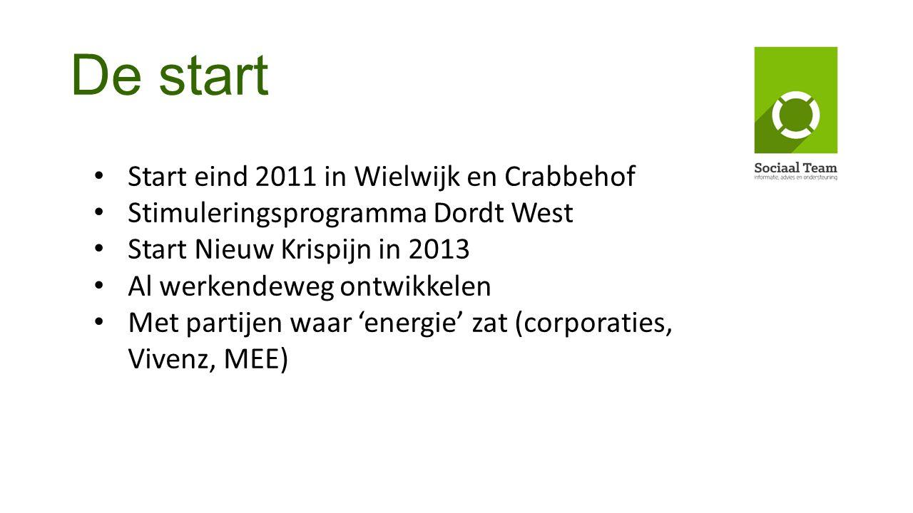 De start Start eind 2011 in Wielwijk en Crabbehof Stimuleringsprogramma Dordt West Start Nieuw Krispijn in 2013 Al werkendeweg ontwikkelen Met partije