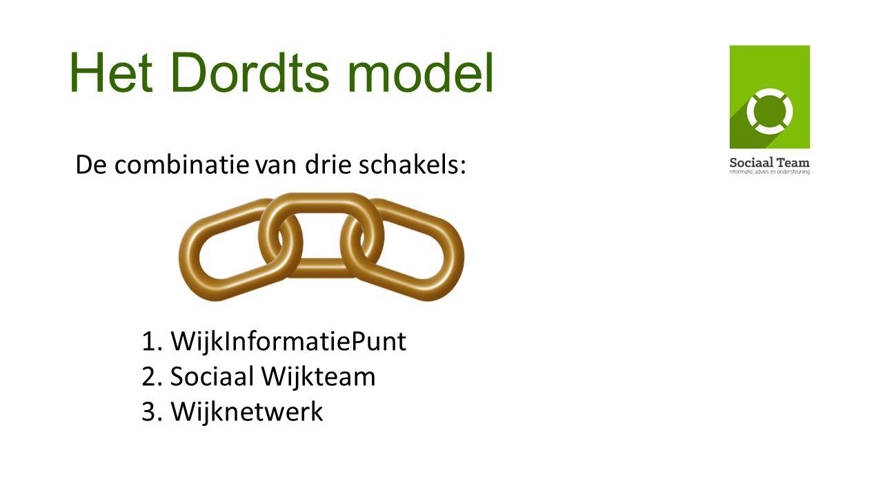 Het Dordts model De combinatie van drie schakels: 1. WijkInformatiePunt 2. Sociaal Wijkteam 3. Wijknetwerk