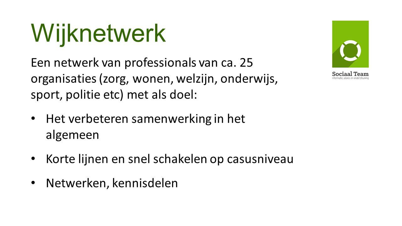 Wijknetwerk Een netwerk van professionals van ca. 25 organisaties (zorg, wonen, welzijn, onderwijs, sport, politie etc) met als doel: Het verbeteren s
