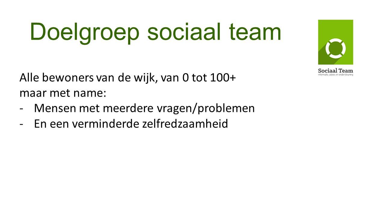 Doelgroep sociaal team Alle bewoners van de wijk, van 0 tot 100+ maar met name: -Mensen met meerdere vragen/problemen -En een verminderde zelfredzaamh
