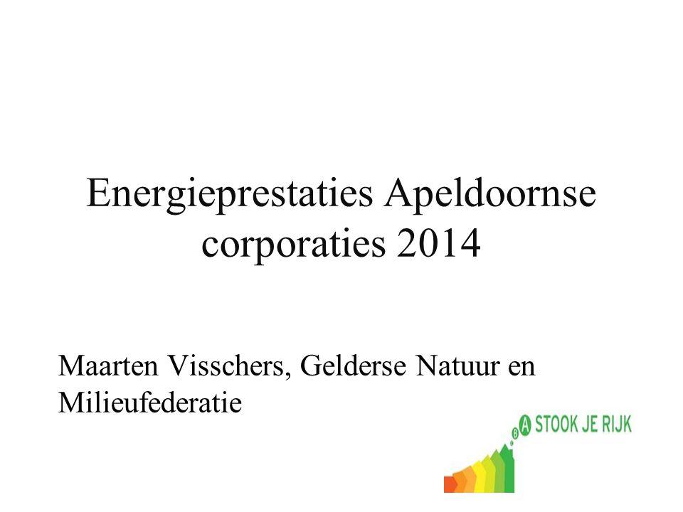 Energieprestaties Apeldoornse corporaties 2014 Maarten Visschers, Gelderse Natuur en Milieufederatie