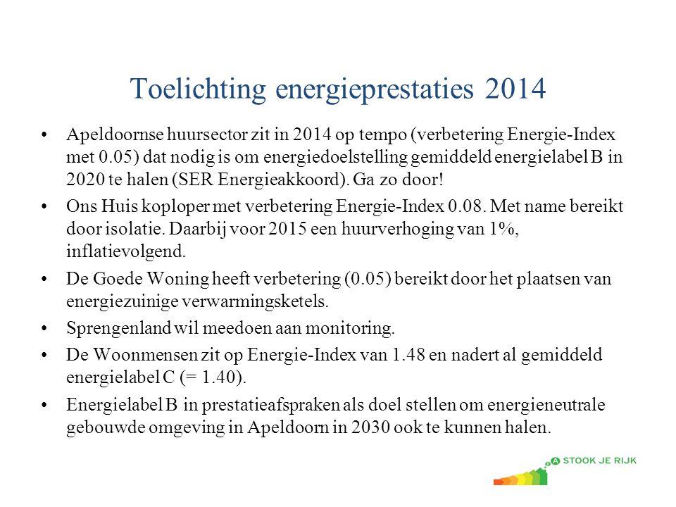Toelichting energieprestaties 2014 Apeldoornse huursector zit in 2014 op tempo (verbetering Energie-Index met 0.05) dat nodig is om energiedoelstellin