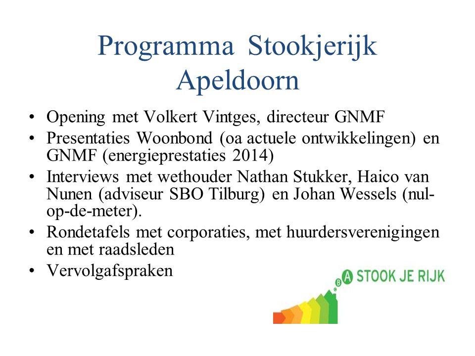 Programma Stookjerijk Apeldoorn Opening met Volkert Vintges, directeur GNMF Presentaties Woonbond (oa actuele ontwikkelingen) en GNMF (energieprestati