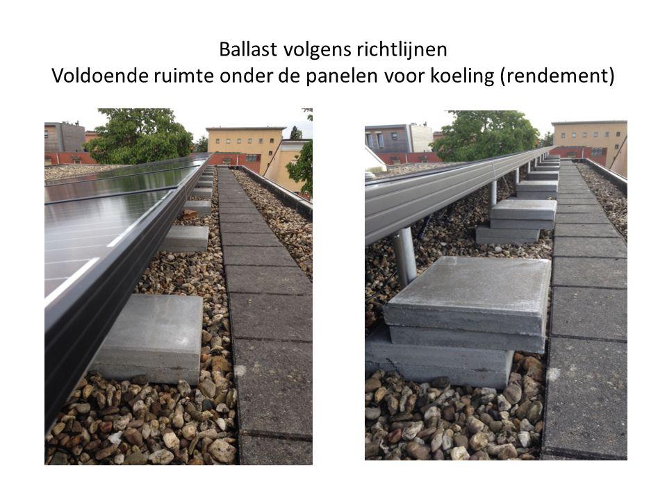 Ballast volgens richtlijnen Voldoende ruimte onder de panelen voor koeling (rendement)
