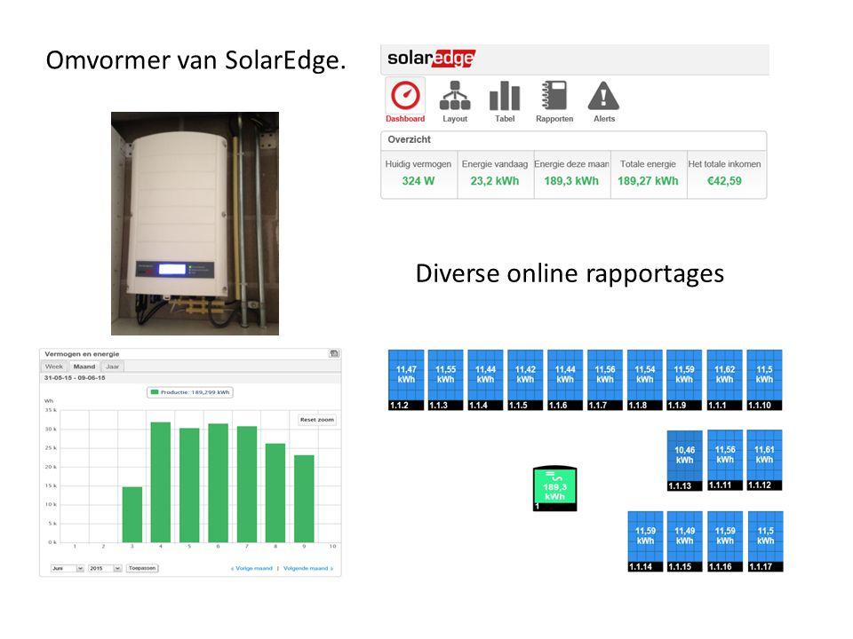 Omvormer van SolarEdge. Diverse online rapportages